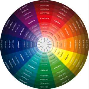 Modo de color CMYK