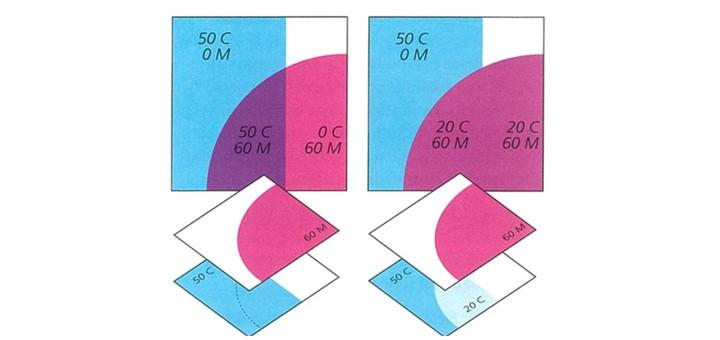sobreimpresion reserva trapping flexografia 4